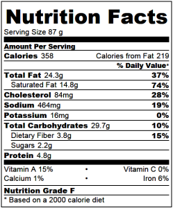 Pot Pie Crust - Nutrition Fact