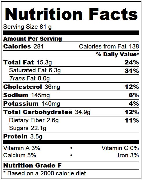 Baked Green Tea Donut with Chocolate Ganache Nutrition Fact