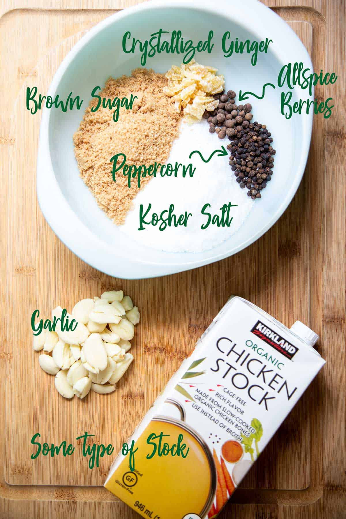 Ingredients for turkey brine with text overlay